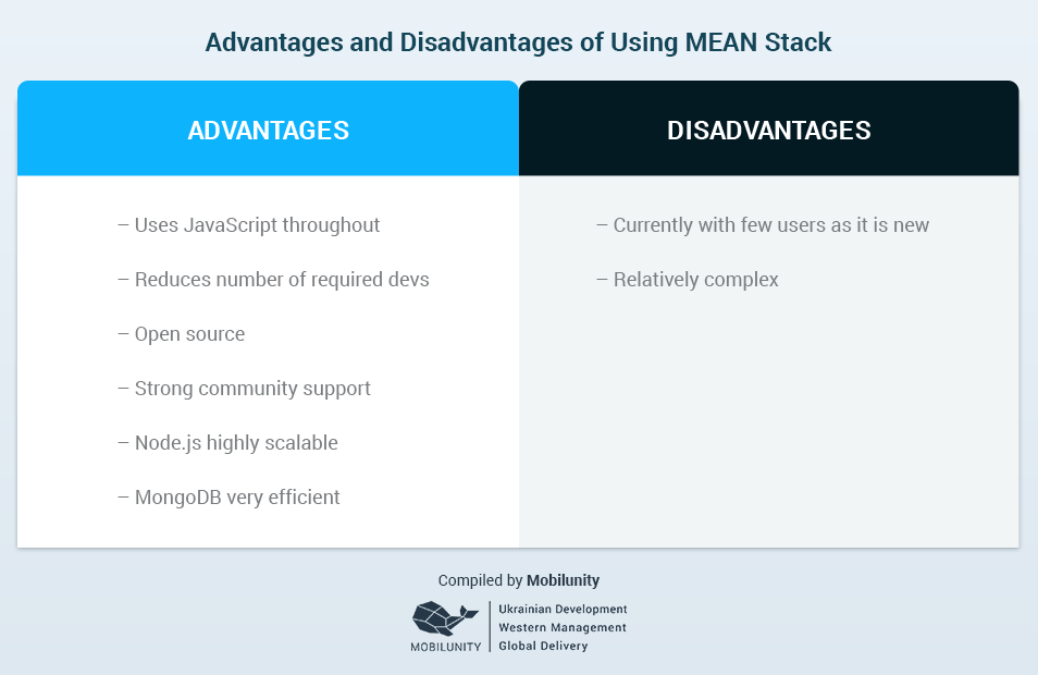 Advantages-and-Disadvantages-of-Using-Javascript MEAN Stack