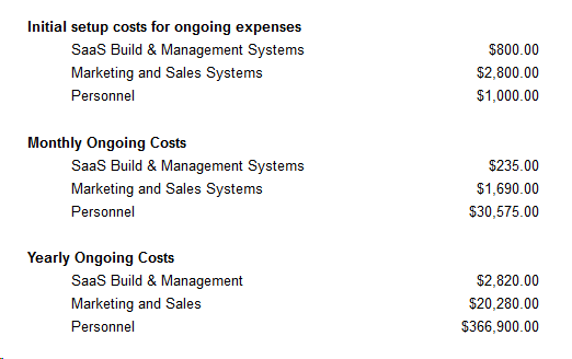 SaaS initial set up, monthly costs, yearly ongoing costs.